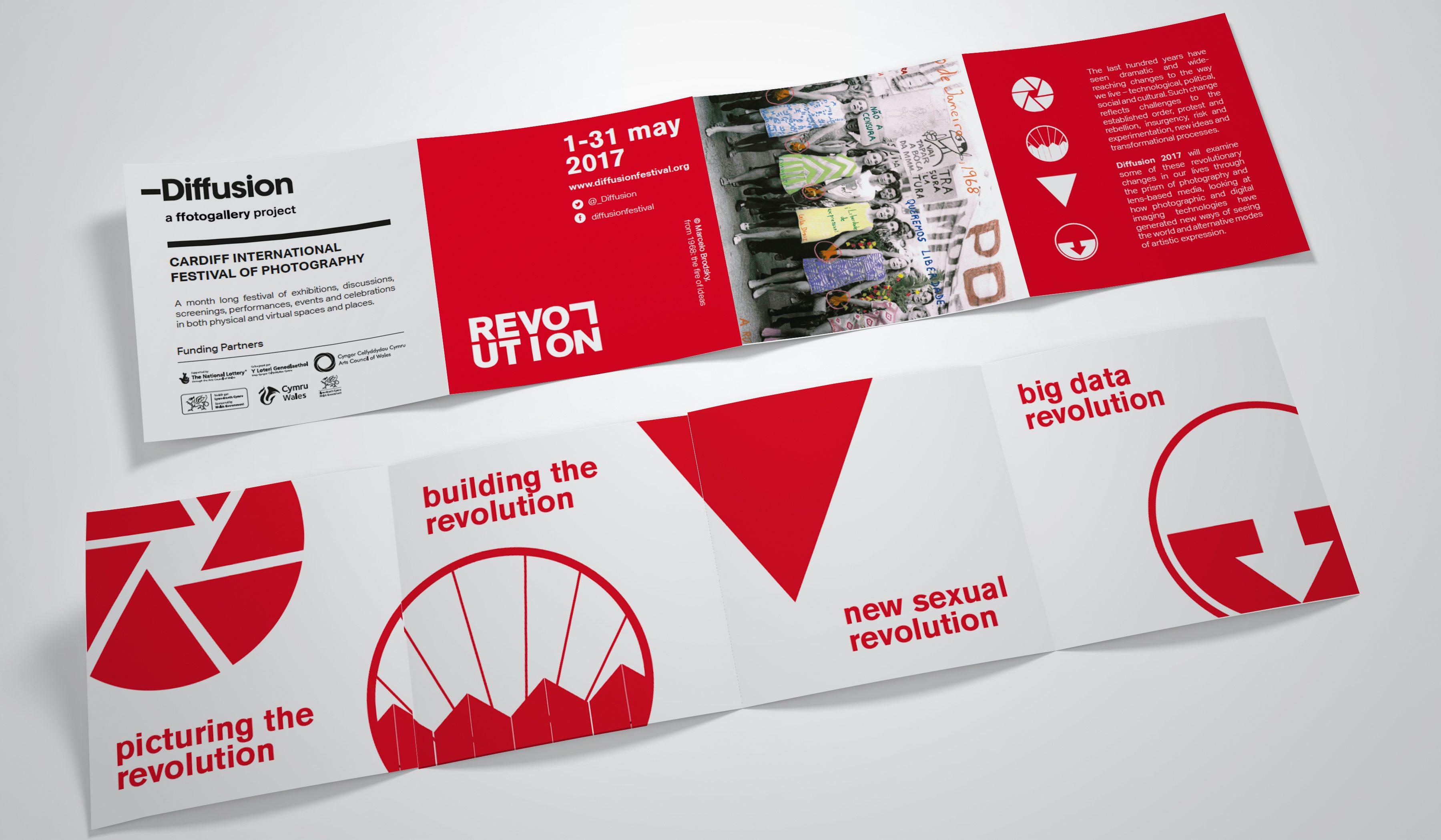 revolution_diffusion_2